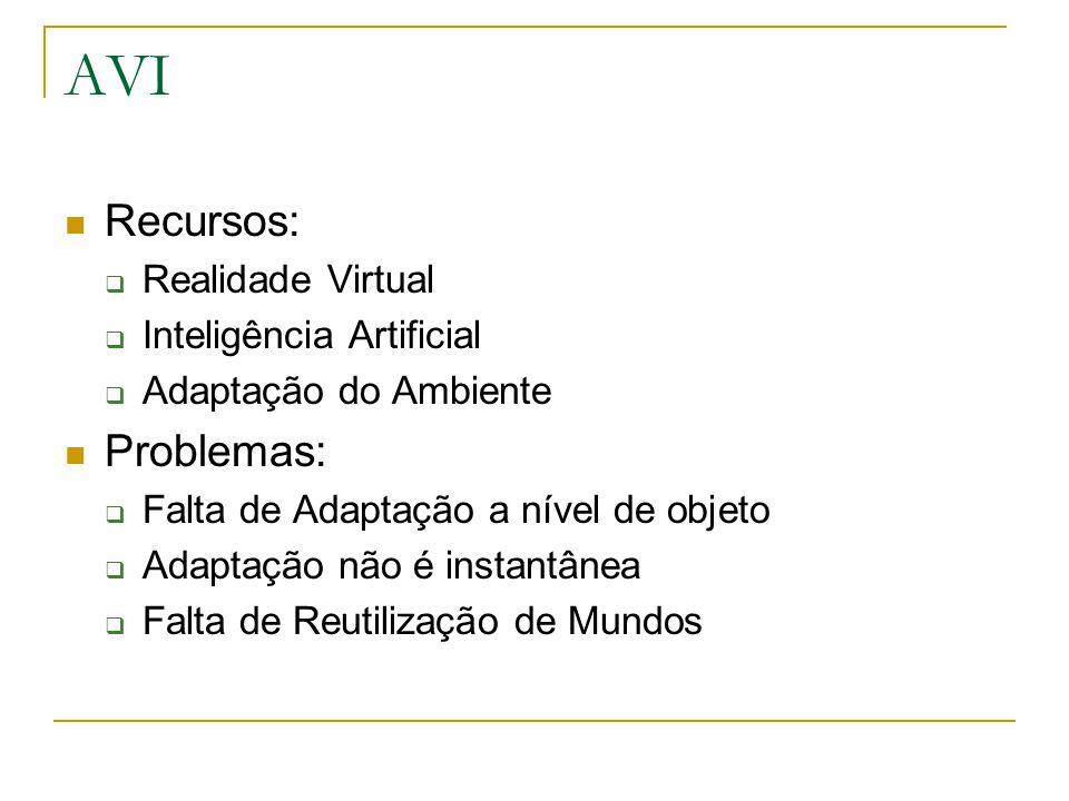 AVI Recursos:  Realidade Virtual  Inteligência Artificial  Adaptação do Ambiente Problemas:  Falta de Adaptação a nível de objeto  Adaptação não