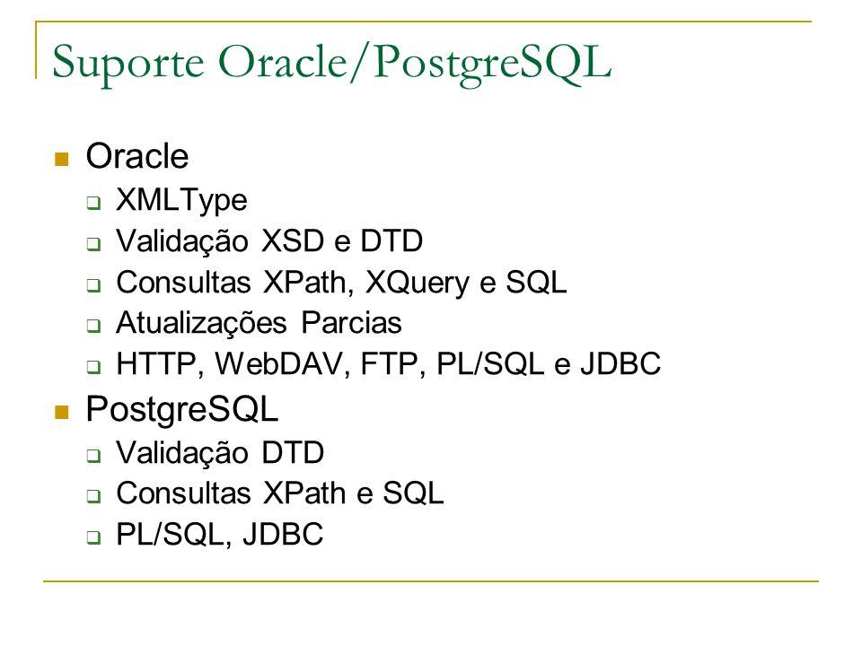 Suporte Oracle/PostgreSQL Oracle  XMLType  Validação XSD e DTD  Consultas XPath, XQuery e SQL  Atualizações Parcias  HTTP, WebDAV, FTP, PL/SQL e JDBC PostgreSQL  Validação DTD  Consultas XPath e SQL  PL/SQL, JDBC