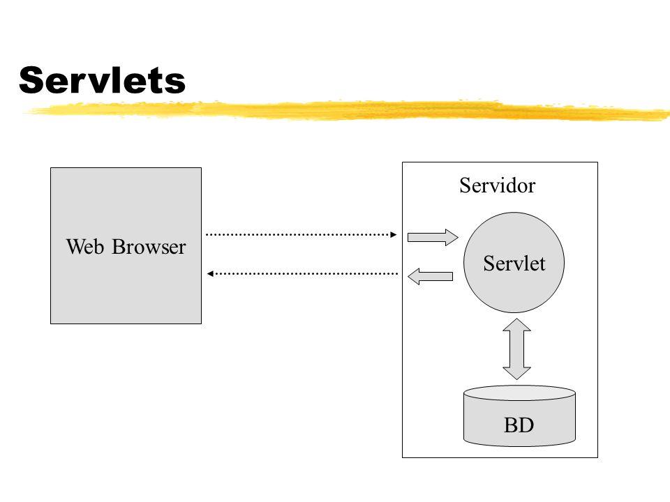 Servlet Web Browser Servidor BD Servlets