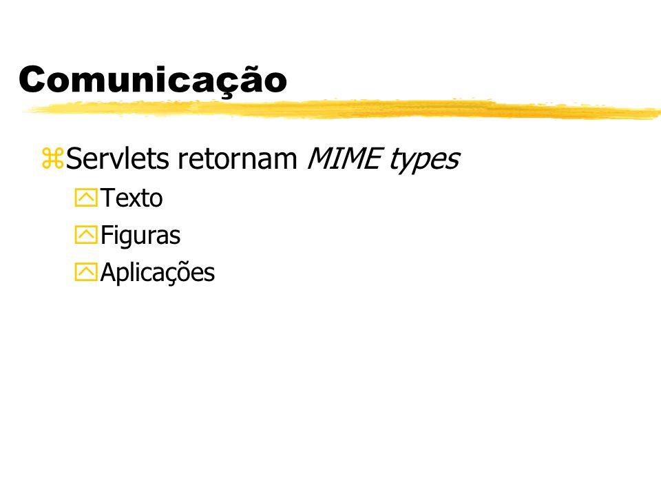 Comunicação zServlets retornam MIME types yTexto yFiguras yAplicações
