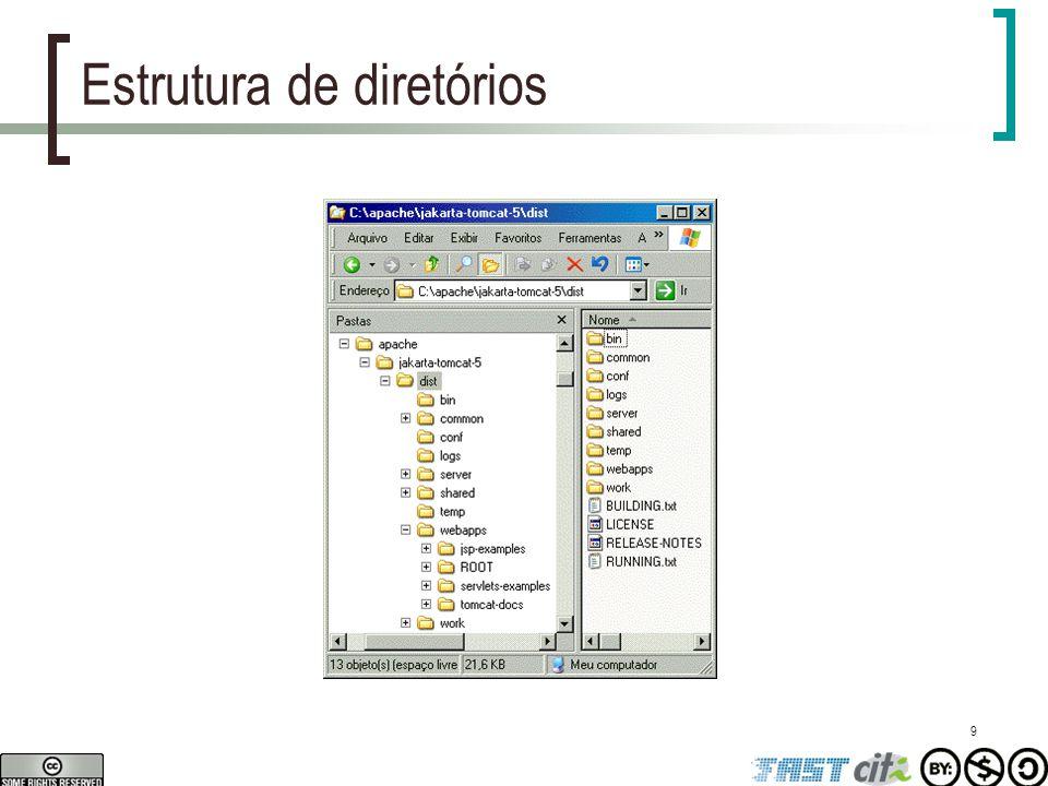10 Estrutura de diretórios bin Contém os scripts para o início e termino do servidor.