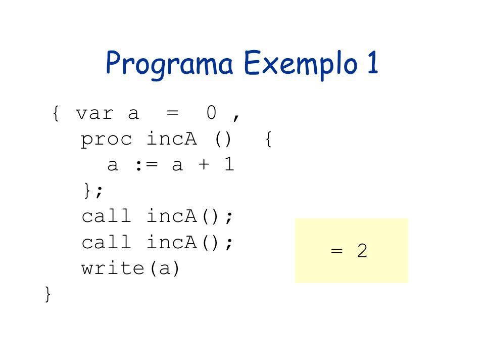Programa Exemplo 1 { var a = 0, proc incA () { a := a + 1 }; call incA(); write(a) } = 2