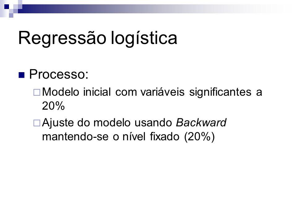 Regressão logística Processo:  Modelo inicial com variáveis significantes a 20%  Ajuste do modelo usando Backward mantendo-se o nível fixado (20%)