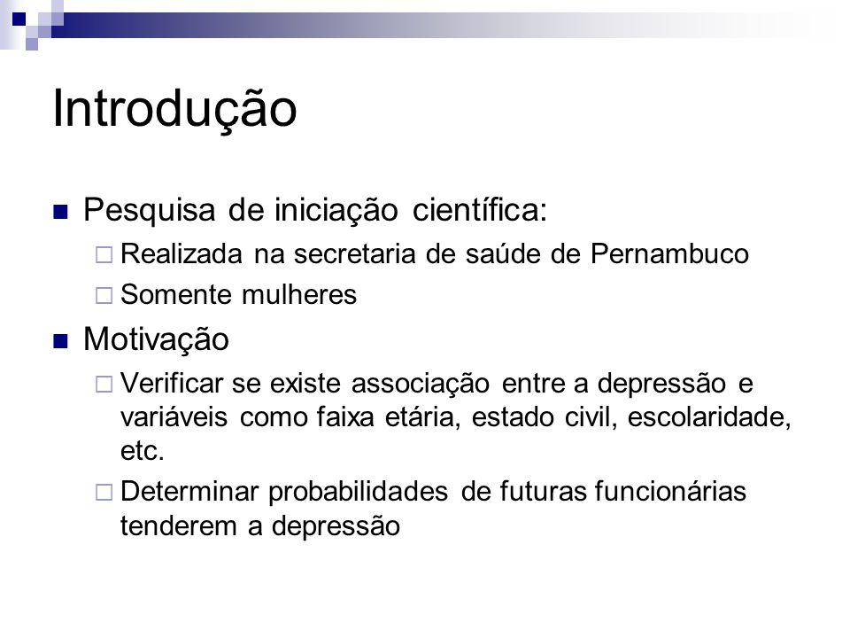 Introdução Pesquisa de iniciação científica:  Realizada na secretaria de saúde de Pernambuco  Somente mulheres Motivação  Verificar se existe assoc