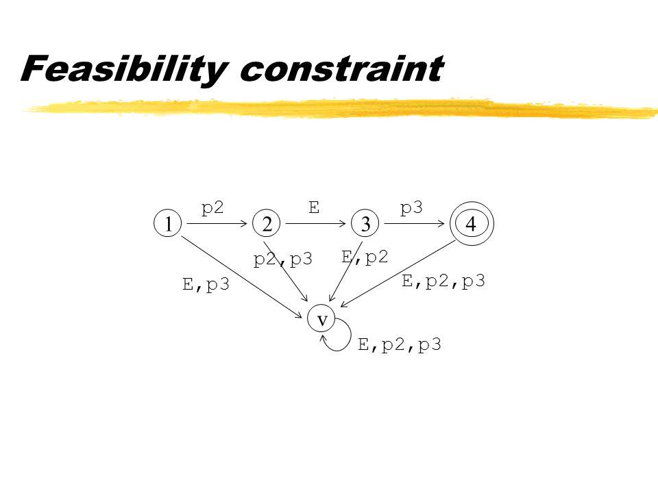 Feasibility constraint 13 v p2p3 E,p2 E,p3 E,p2,p3 42 E p2,p3
