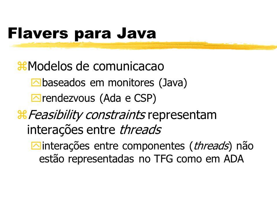 Flavers para Java zModelos de comunicacao ybaseados em monitores (Java) yrendezvous (Ada e CSP) zFeasibility constraints representam interações entre threads yinterações entre componentes (threads) não estão representadas no TFG como em ADA
