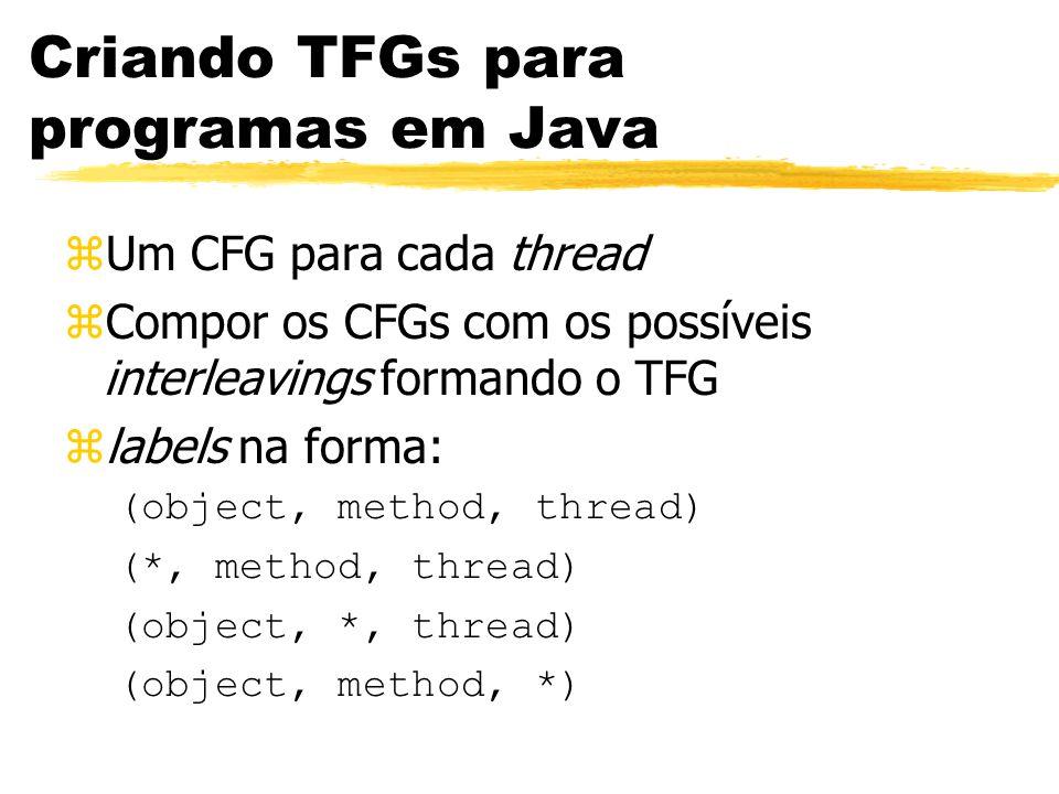 zUm CFG para cada thread zCompor os CFGs com os possíveis interleavings formando o TFG zlabels na forma: (object, method, thread) (*, method, thread) (object, *, thread) (object, method, *) Criando TFGs para programas em Java