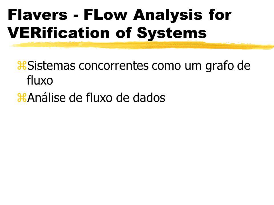 Flavers - FLow Analysis for VERification of Systems zInicialmente implementado para Ada yprogramas vistos como grafos de fluxo de traces (TFG) ycomponentes do programa vistos como grafos de fluxo de controle (CFG) yo TFG é a composição dos CFGs de cada componente do sistema