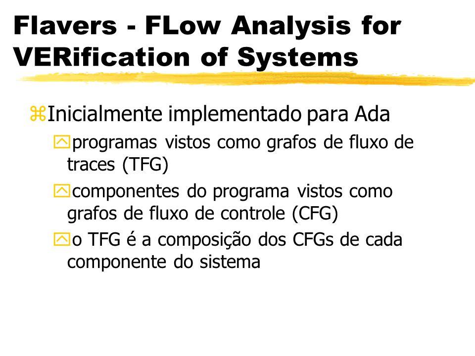Flavers - FLow Analysis for VERification of Systems zInicialmente implementado para Ada yprogramas vistos como grafos de fluxo de traces (TFG) ycompon