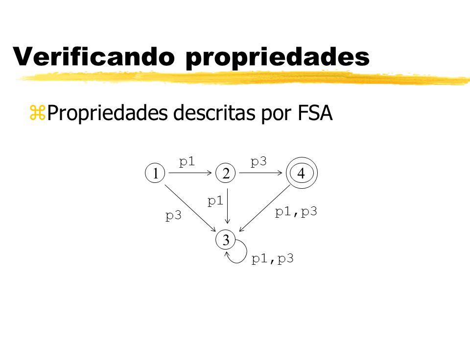zUma propriedade se verifica para um programa se: ya projeção da linguagem do TFG no alfabeto da propriedade está contida na linguagem da propriedade yData Flow analysis xverificar incrementalmente que autômatos verificam propriedades de cada nó de execução do TFG.