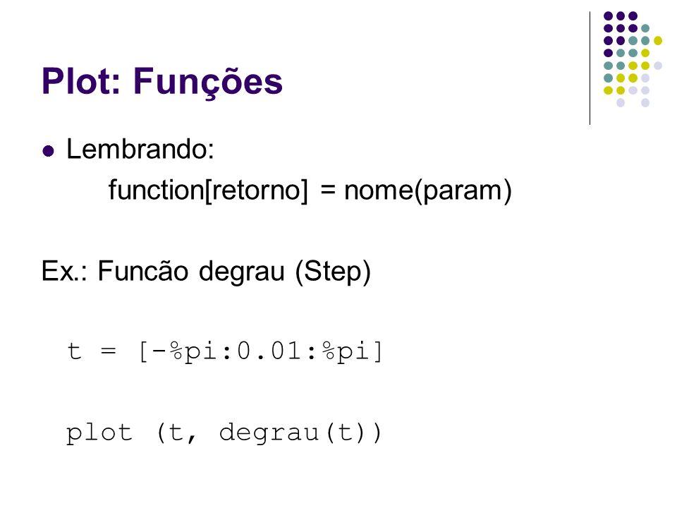 Plot: Funções Lembrando: function[retorno] = nome(param) Ex.: Funcão degrau (Step) t = [-%pi:0.01:%pi] plot (t, degrau(t))
