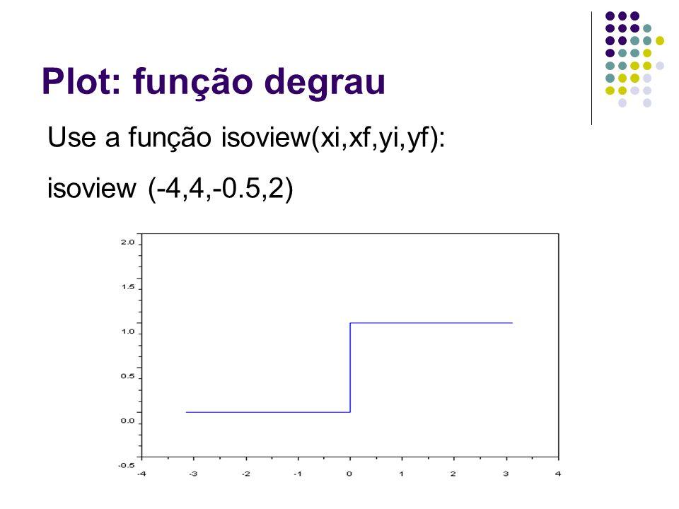 Plot: função degrau Use a função isoview(xi,xf,yi,yf): isoview (-4,4,-0.5,2)