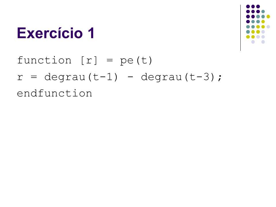 Exercício 1 function [r] = pe(t) r = degrau(t-1) - degrau(t-3); endfunction