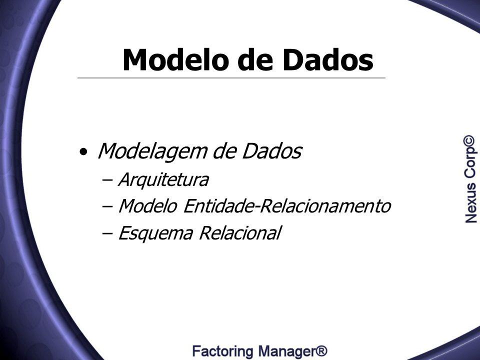 Modelo de Dados Modelagem de Dados –Arquitetura –Modelo Entidade-Relacionamento –Esquema Relacional