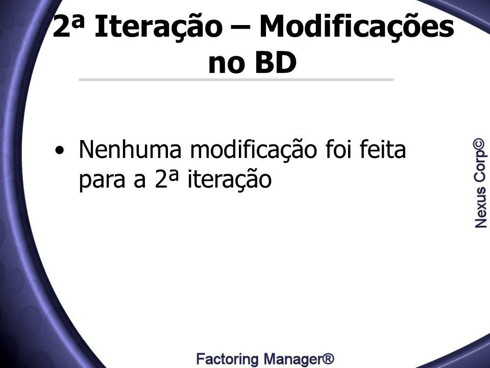 2ª Iteração – Modificações no BD Nenhuma modificação foi feita para a 2ª iteração