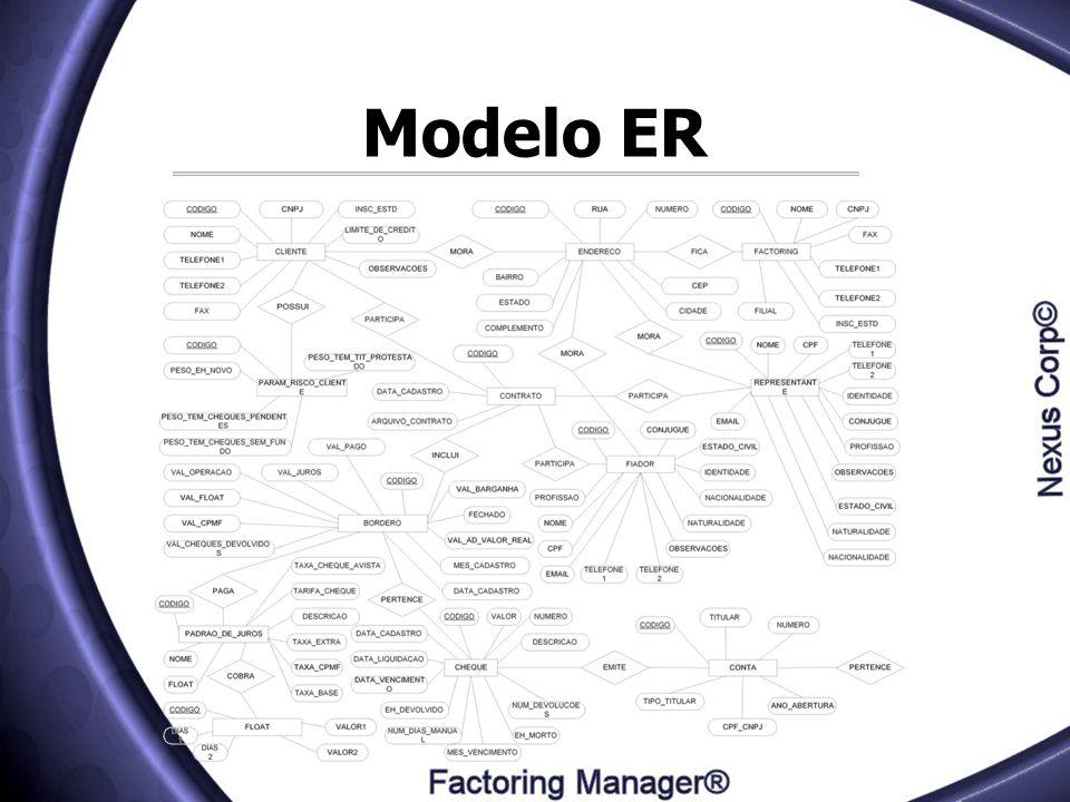 Modelo ER