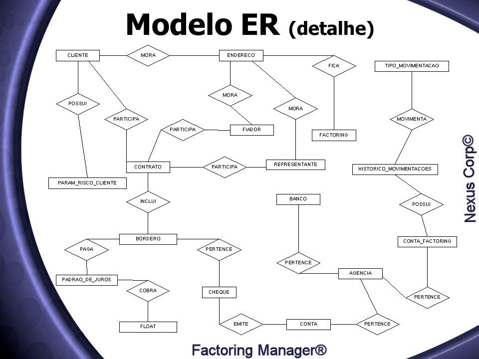 Modelo ER (detalhe)