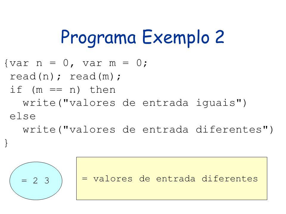 Programa Exemplo 2 {var n = 0, var m = 0; read(n); read(m); if (m == n) then write( valores de entrada iguais ) else write( valores de entrada diferentes ) } = valores de entrada diferentes = 2 3