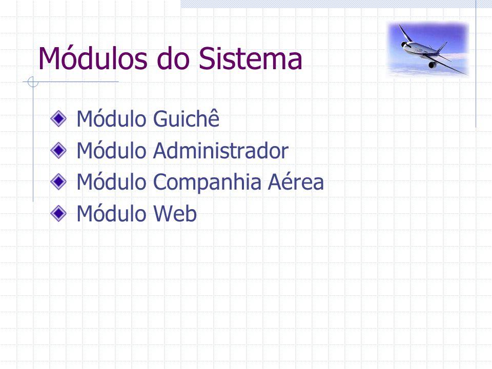 Módulos do Sistema Módulo Guichê Módulo Administrador Módulo Companhia Aérea Módulo Web