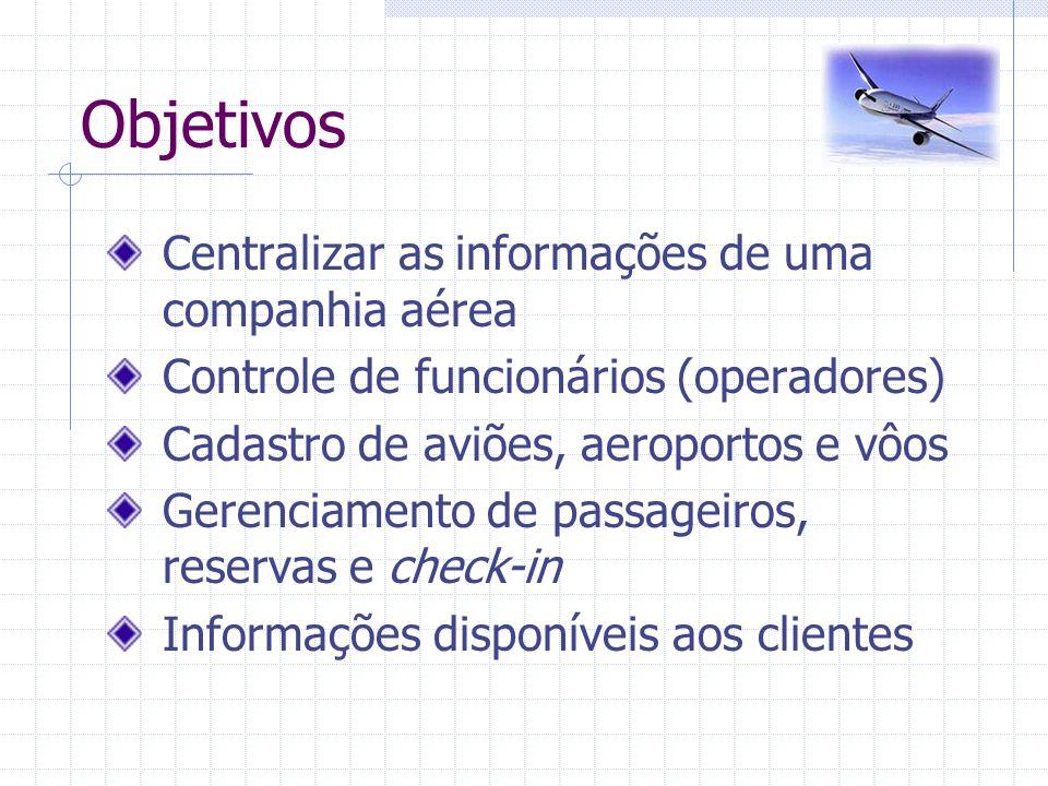 Objetivos Centralizar as informações de uma companhia aérea Controle de funcionários (operadores) Cadastro de aviões, aeroportos e vôos Gerenciamento