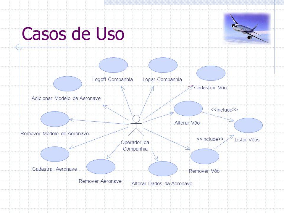 Casos de Uso Logar Companhia Adicionar Modelo de Aeronave Remover Modelo de Aeronave Cadastrar Aeronave Remover Aeronave Alterar Dados da Aeronave Cad