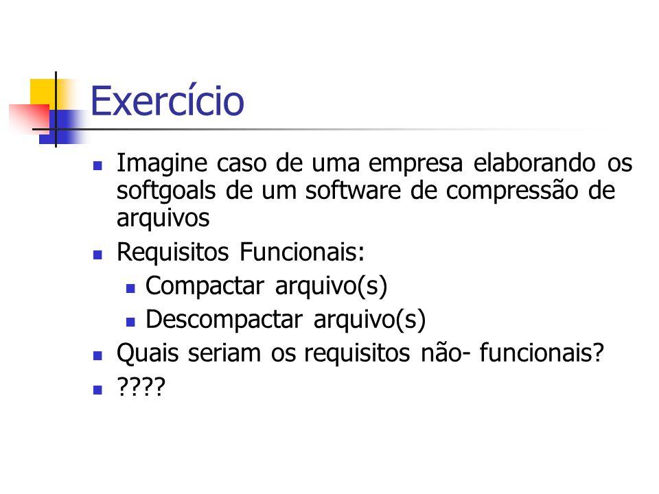 Exercício Imagine caso de uma empresa elaborando os softgoals de um software de compressão de arquivos Requisitos Funcionais: Compactar arquivo(s) Des