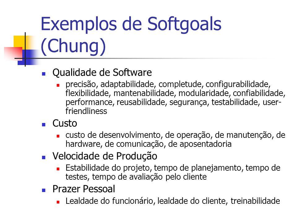 Exemplos de Softgoals (Chung) Qualidade de Software precisão, adaptabilidade, completude, configurabilidade, flexibilidade, mantenabilidade, modularid