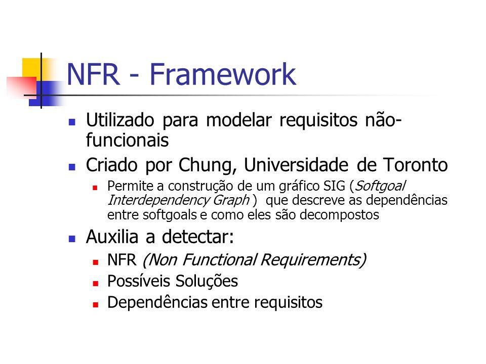 NFR - Framework Utilizado para modelar requisitos não- funcionais Criado por Chung, Universidade de Toronto Permite a construção de um gráfico SIG (So