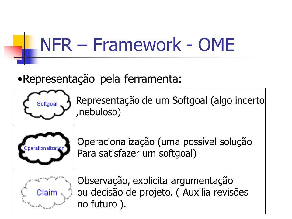 NFR – Framework - OME Representação de um Softgoal (algo incerto,nebuloso) Operacionalização (uma possível solução Para satisfazer um softgoal) Repres