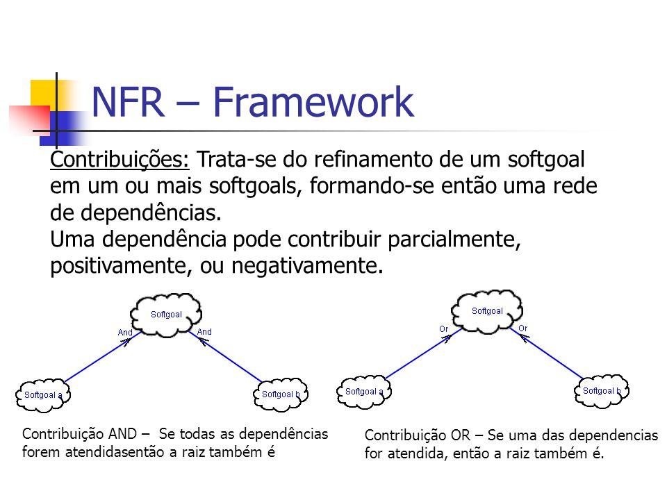 NFR – Framework Contribuições: Trata-se do refinamento de um softgoal em um ou mais softgoals, formando-se então uma rede de dependências. Uma dependê