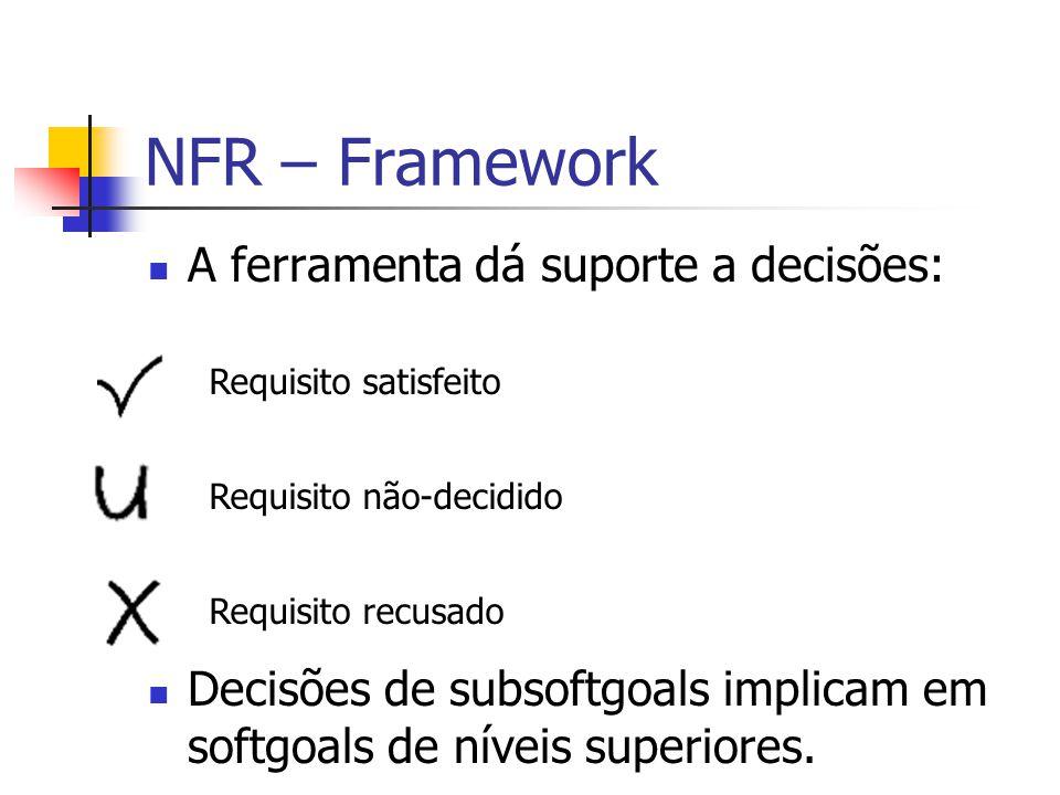 NFR – Framework A ferramenta dá suporte a decisões: Requisito satisfeito Requisito não-decidido Requisito recusado Decisões de subsoftgoals implicam e