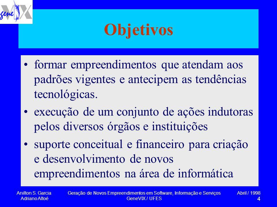 Anilton S. Garcia Adriano Altoé Geração de Novos Empreendimentos em Software, Informação e Serviços GeneVIX / UFES Abril / 1998 4 Objetivos formar emp