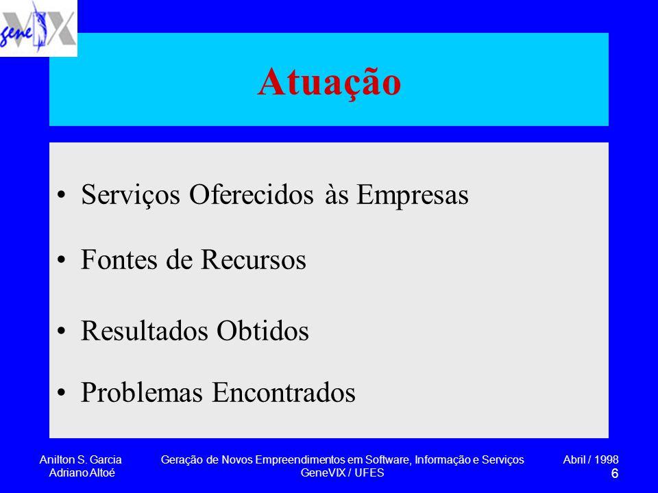 Anilton S. Garcia Adriano Altoé Geração de Novos Empreendimentos em Software, Informação e Serviços GeneVIX / UFES Abril / 1998 6 Atuação Serviços Ofe