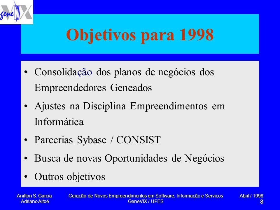 Anilton S. Garcia Adriano Altoé Geração de Novos Empreendimentos em Software, Informação e Serviços GeneVIX / UFES Abril / 1998 8 Objetivos para 1998