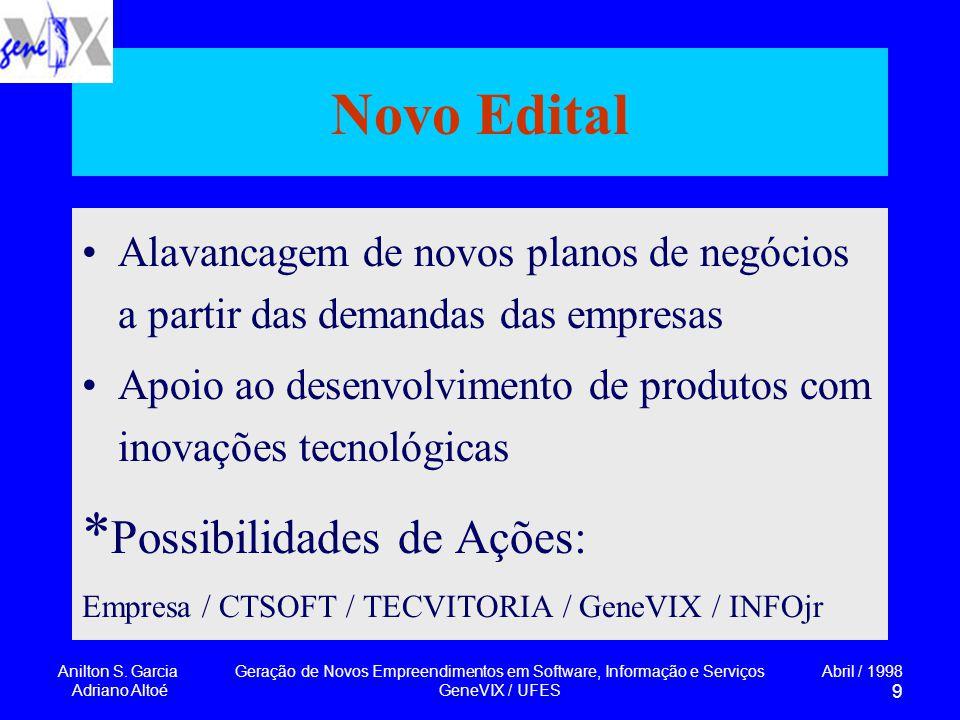 Anilton S. Garcia Adriano Altoé Geração de Novos Empreendimentos em Software, Informação e Serviços GeneVIX / UFES Abril / 1998 9 Novo Edital Alavanca