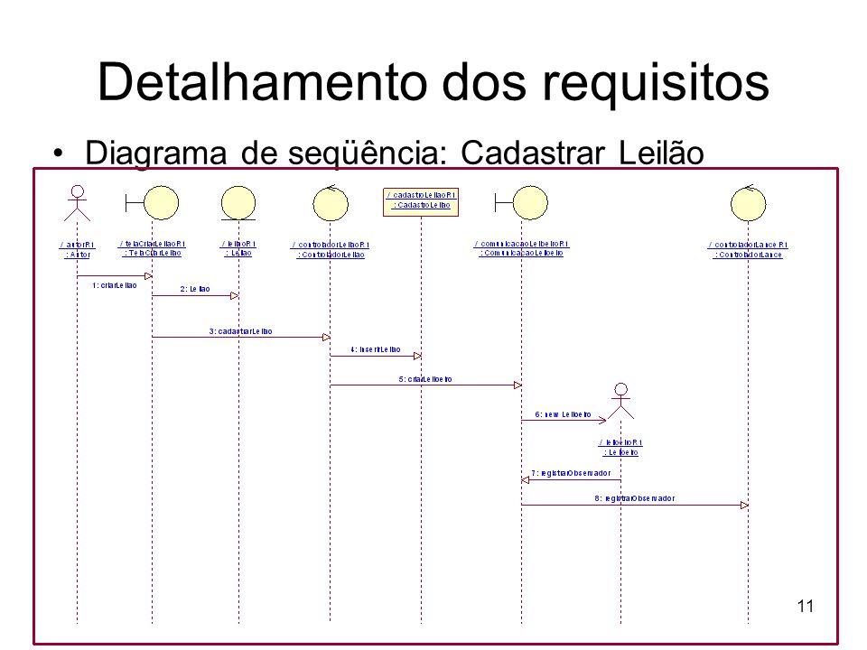 Detalhamento dos requisitos Diagrama de seqüência: Cadastrar Leilão 11