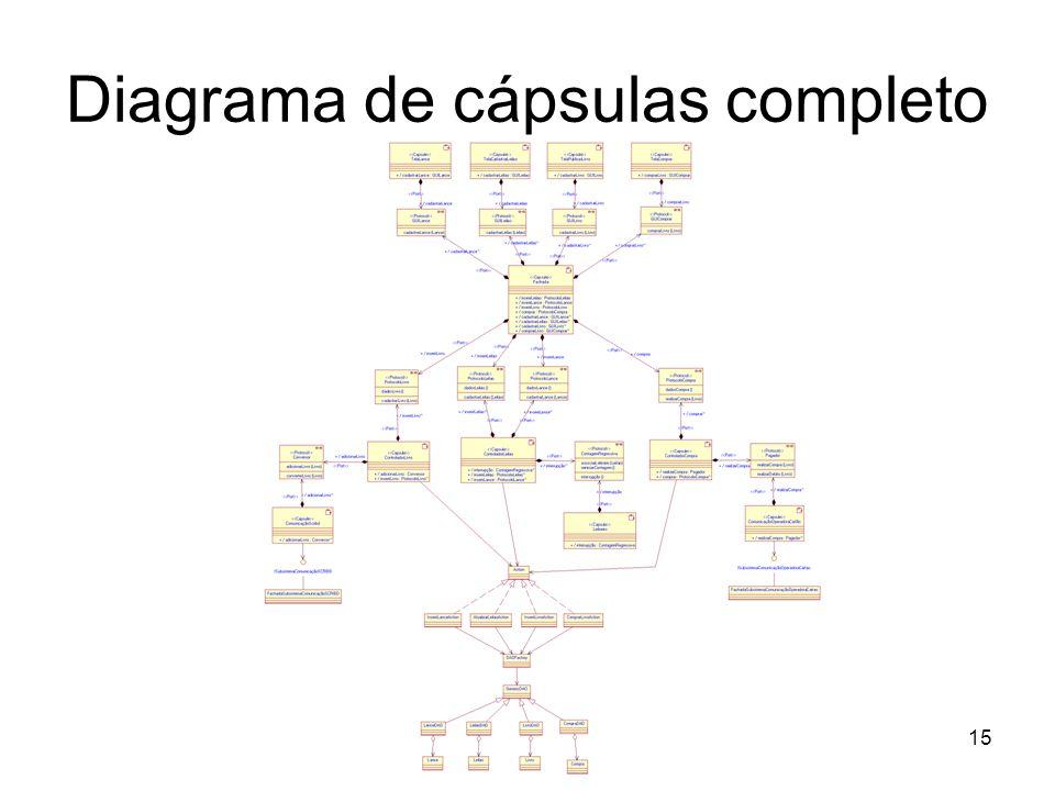 Diagrama de cápsulas completo 15
