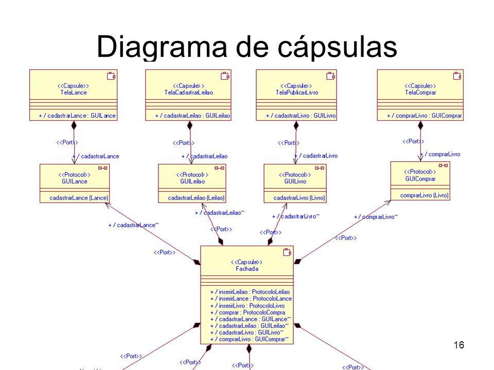 Diagrama de cápsulas 16