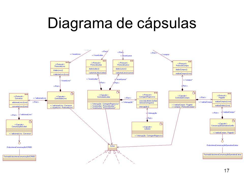 Diagrama de cápsulas 17