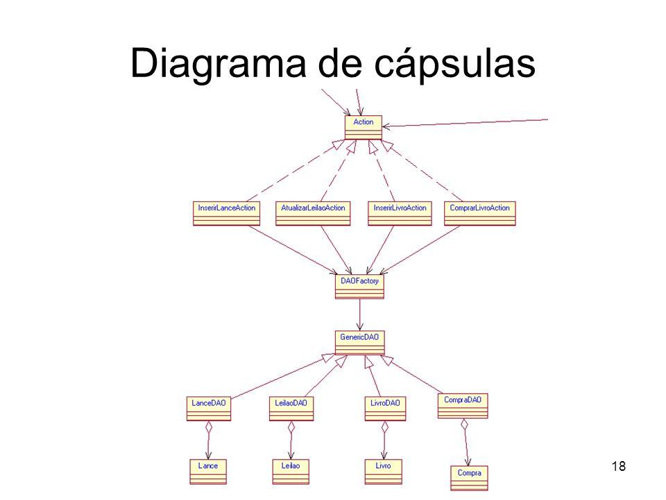 Diagrama de cápsulas 18