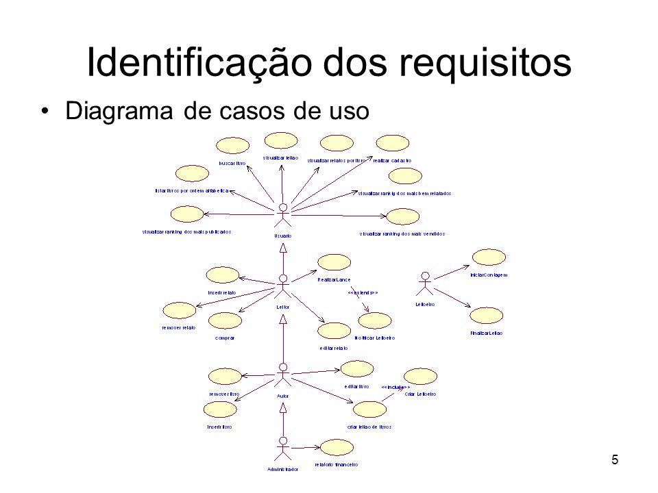 Identificação dos requisitos Diagrama de casos de uso 5
