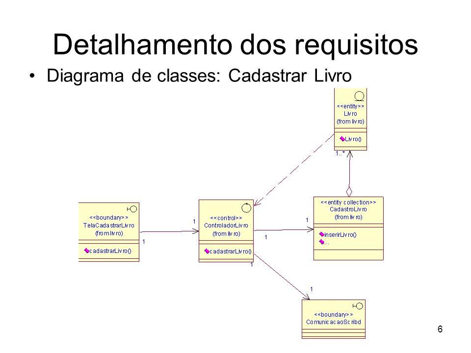 Detalhamento dos requisitos Diagrama de classes: Cadastrar Livro 6