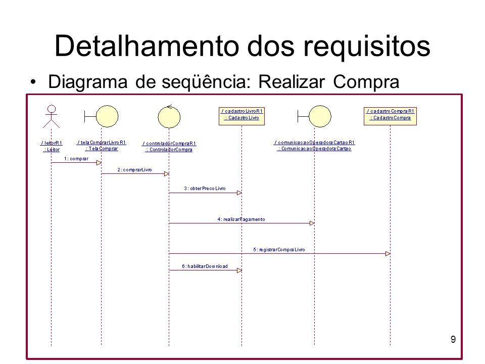 Detalhamento dos requisitos Diagrama de seqüência: Realizar Compra 9