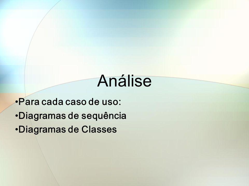 Análise Para cada caso de uso: Diagramas de sequência Diagramas de Classes