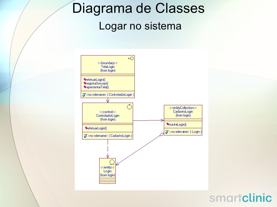 Diagrama de Classes Logar no sistema