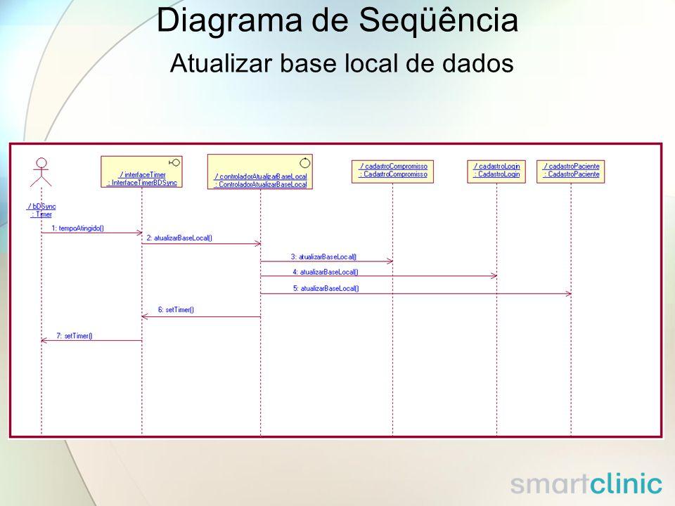 Diagrama de Seqüência Atualizar base local de dados