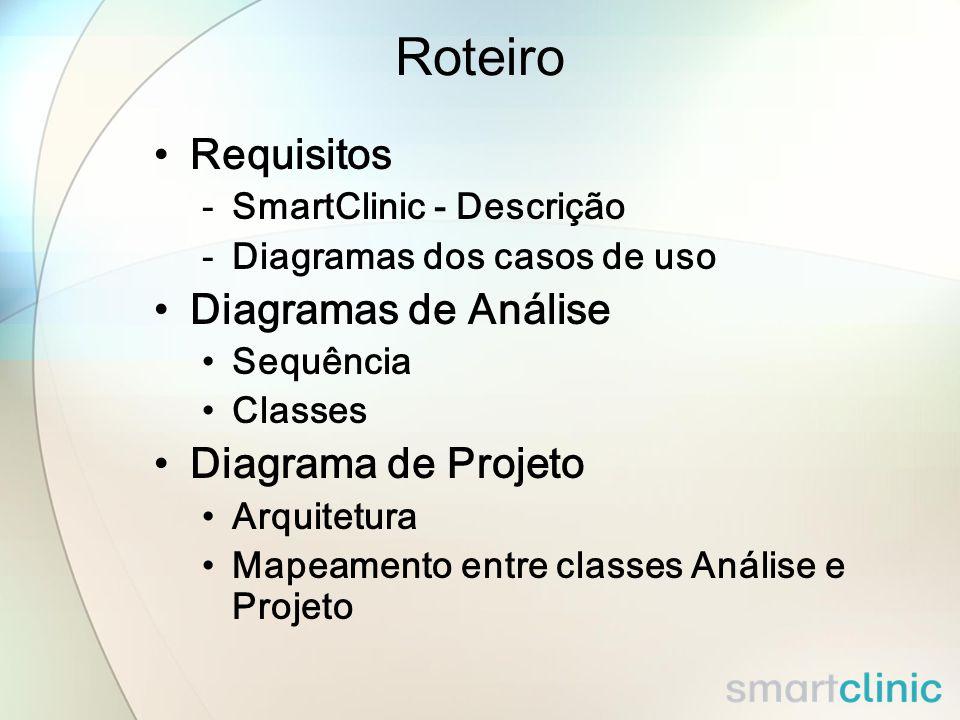 Requisitos -Descrição do sistema SmartClinic -Diagramas dos casos de uso