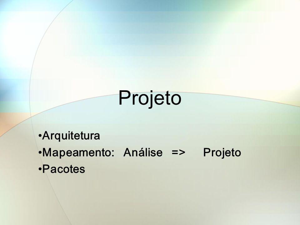 Projeto Arquitetura Mapeamento: Análise =>Projeto Pacotes