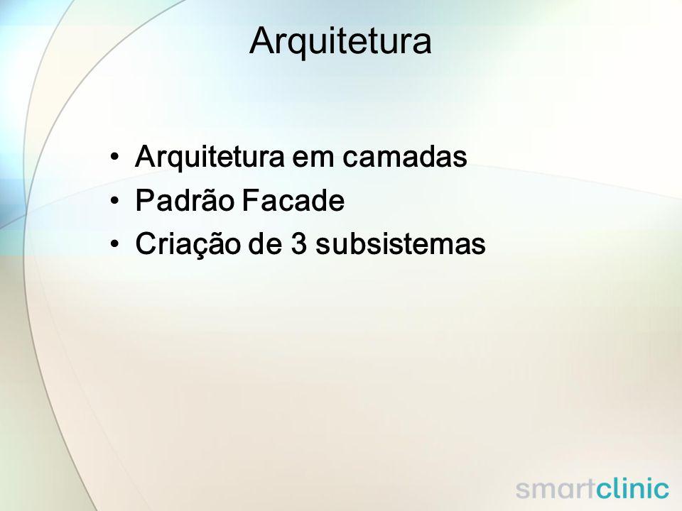 Arquitetura Arquitetura em camadas Padrão Facade Criação de 3 subsistemas
