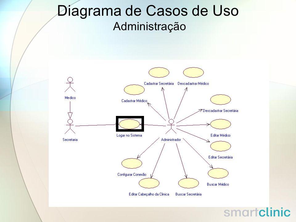 Diagrama de Casos de Uso Administração
